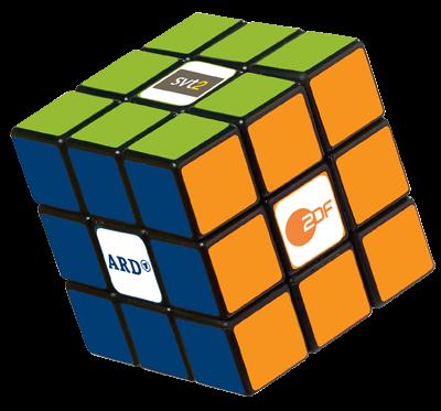 SVT – ARD – ZDF